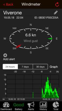 display_anemometro